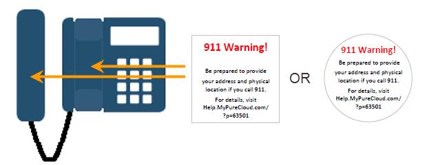 可能であれば、電話機と本体の両方に電話機の警告ラベルを貼ります。